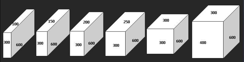размер блока пенобетона